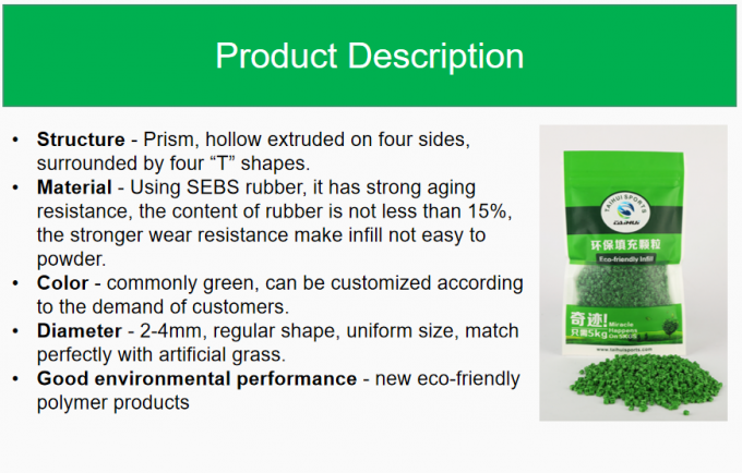 Environmental SEBS Rubber odorless Granulate For Tennis Soccer Hockey Baseball Court Artificial Grass System Food Grade 0